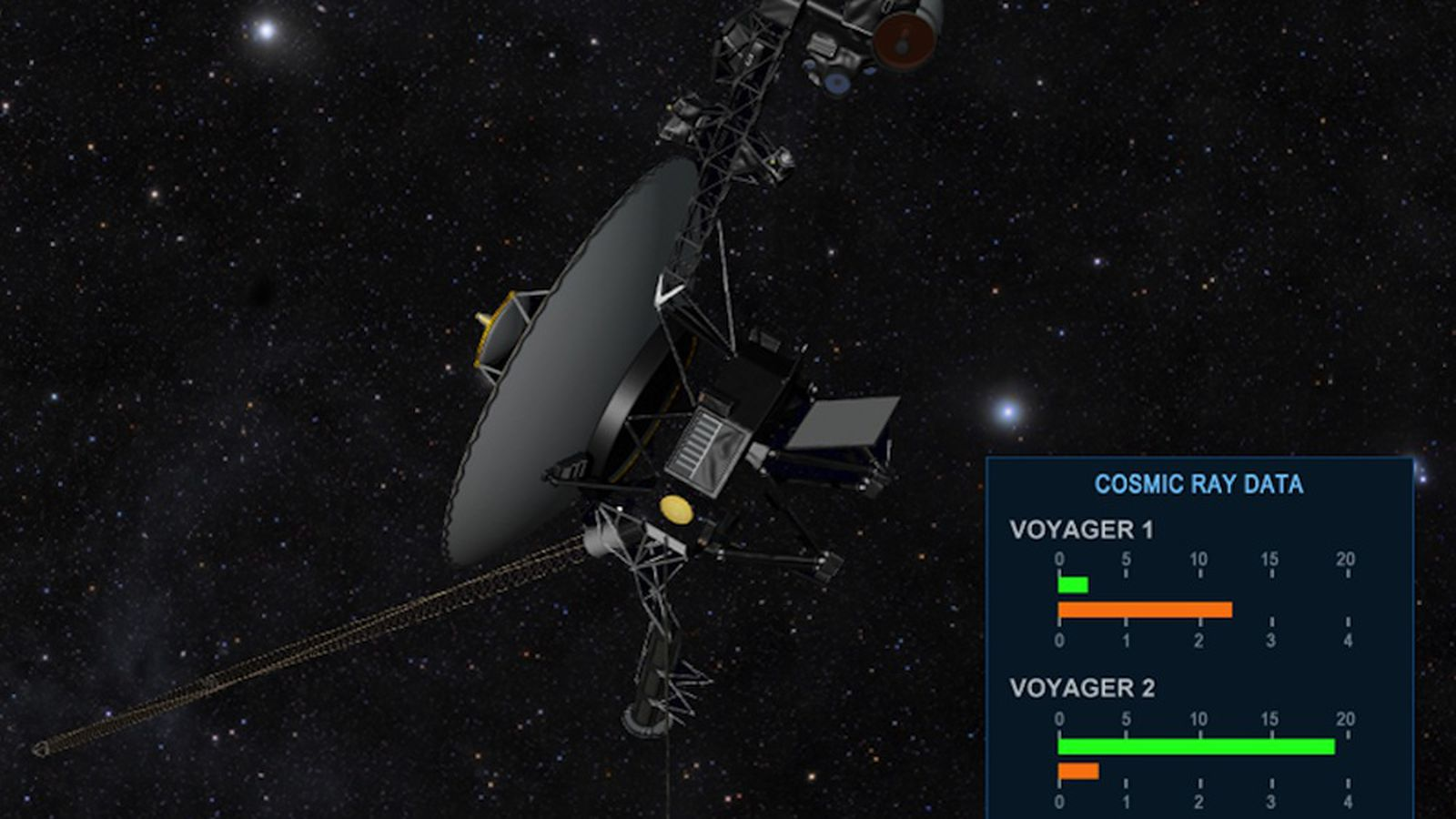 nasa voyager leaving the solar system - photo #12