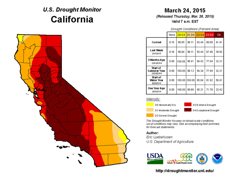 "(<a href=""http://droughtmonitor.unl.edu/Home/StateDroughtMonitor.aspx?CA"">California Drought Monitor</a>)"