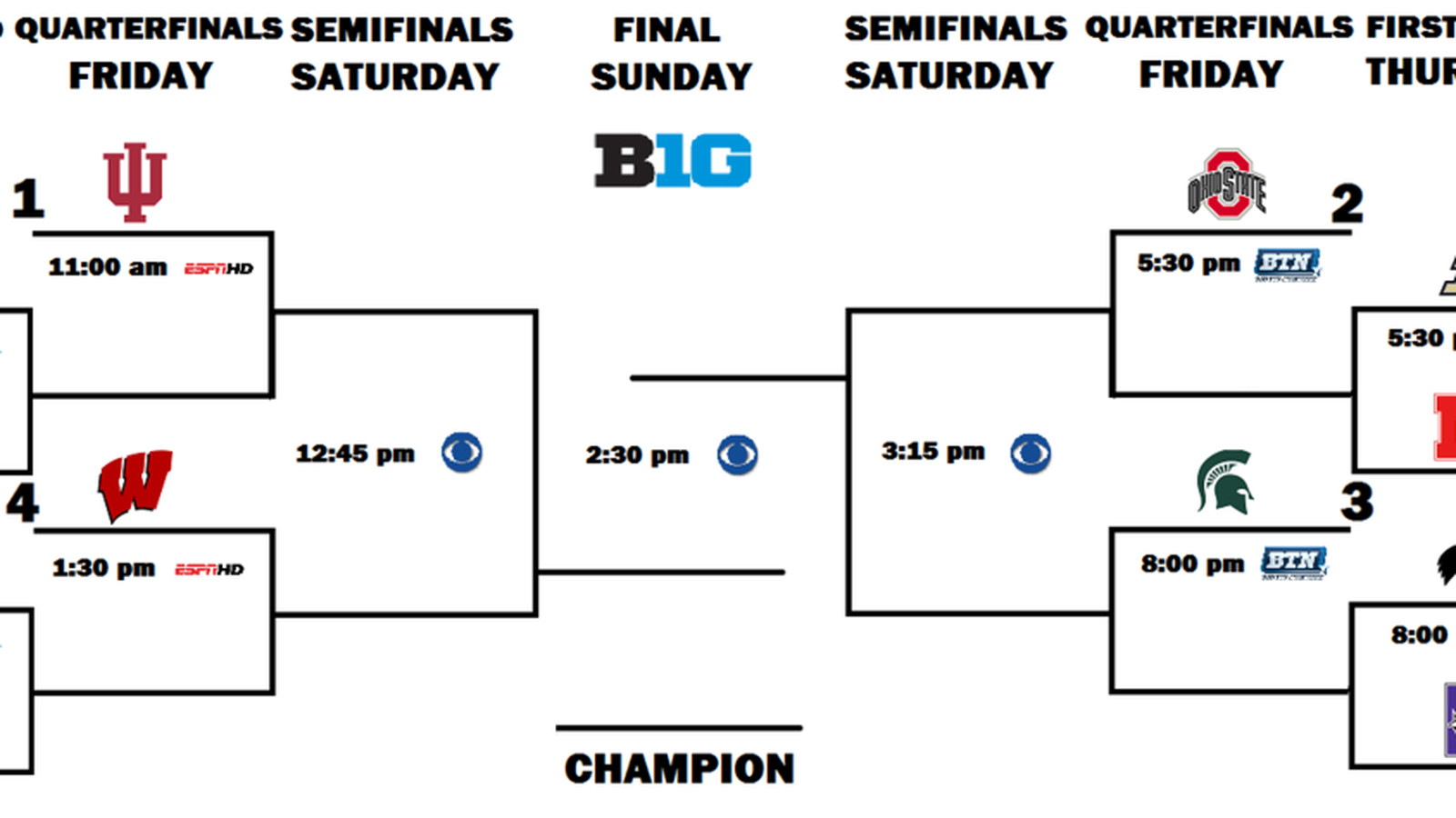 Clever image intended for big ten tournament printable bracket
