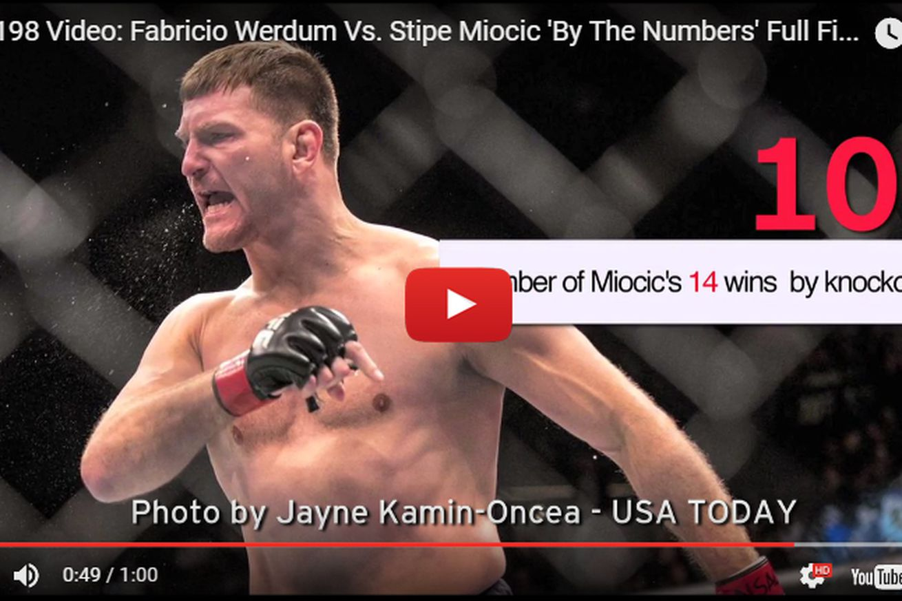 community news, UFC 198: Watch Fabricio Werdum vs Stipe Miocic By The Numbers video preview