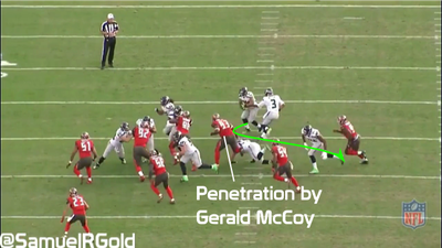 Sam's Film Room: Don't believe the numbers, Thomas Rawls had a good game