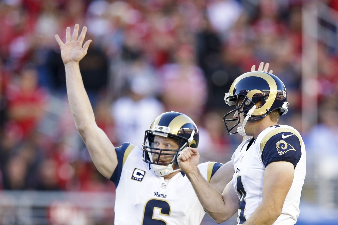 Jerseys NFL Sale - 2016 Rams Roster Preview: Special Teams - Turf Show Times
