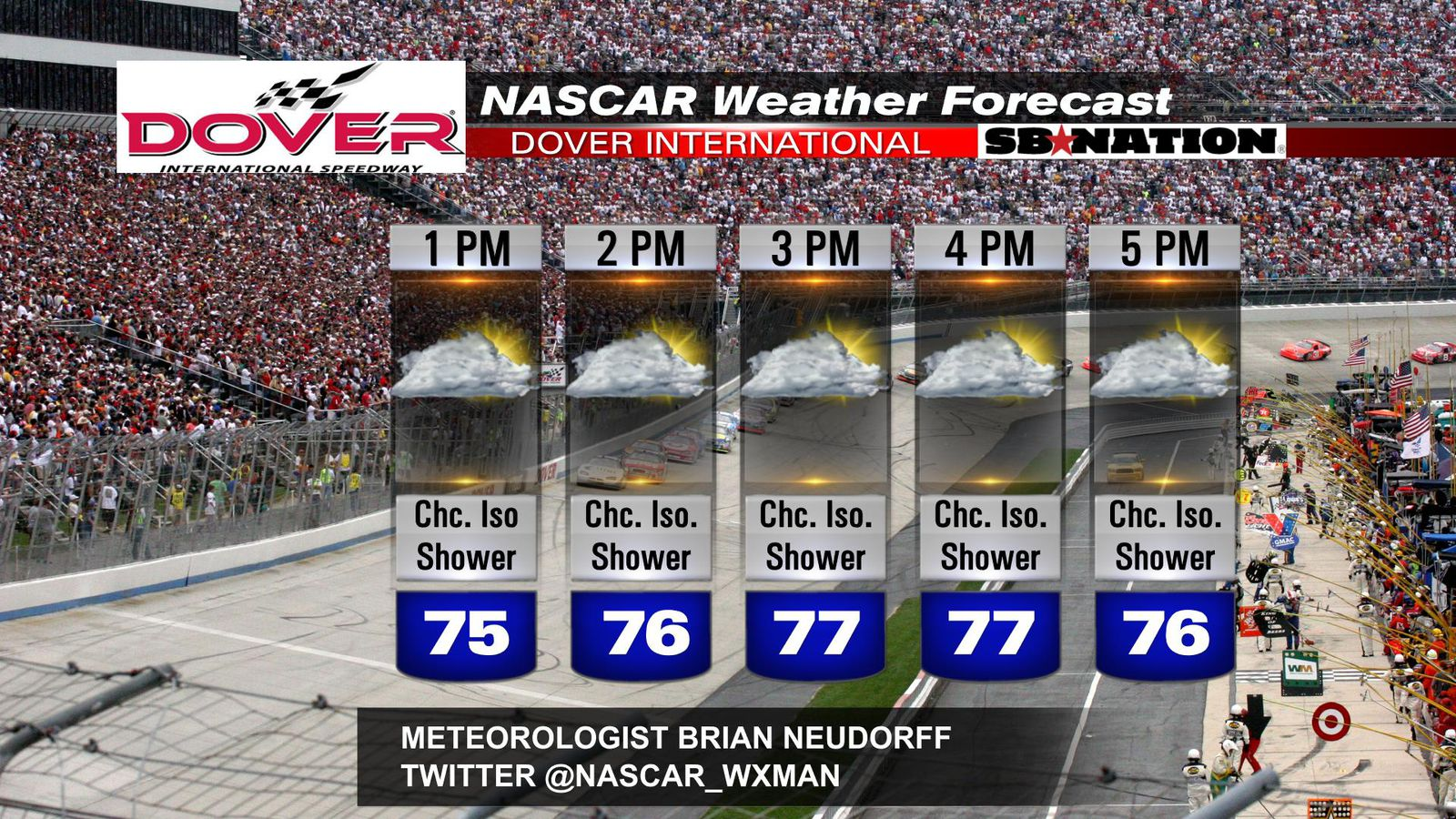 race day double header at dover international speedway