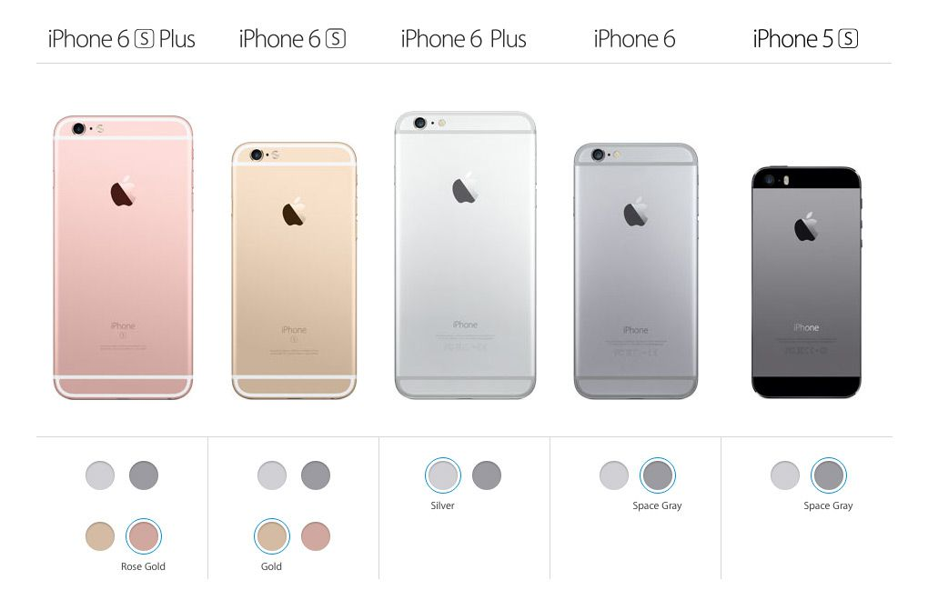 iphone 6 lyserød