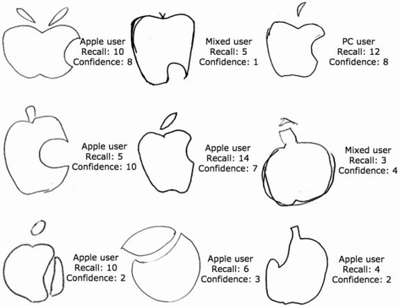 Guideline Logo Apple Apple-logo