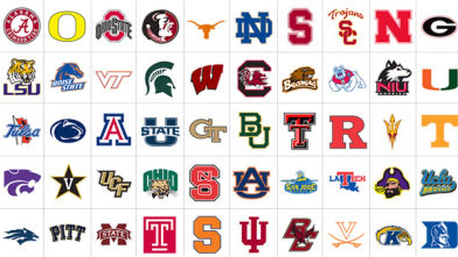 college football yahoo new college football poll