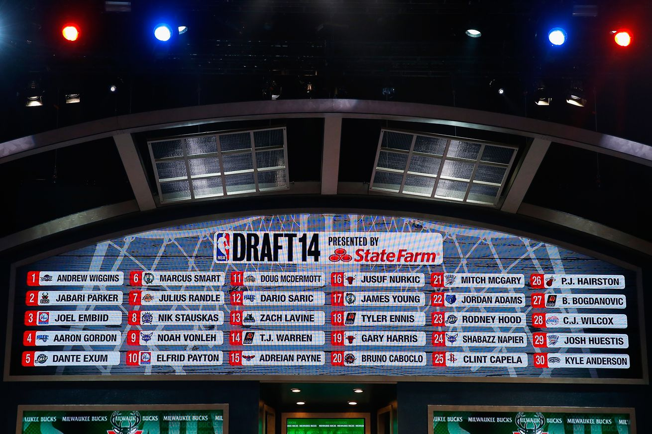 Nba Draft: NBA Draft Lottery Results: Sixers Could Own Four First