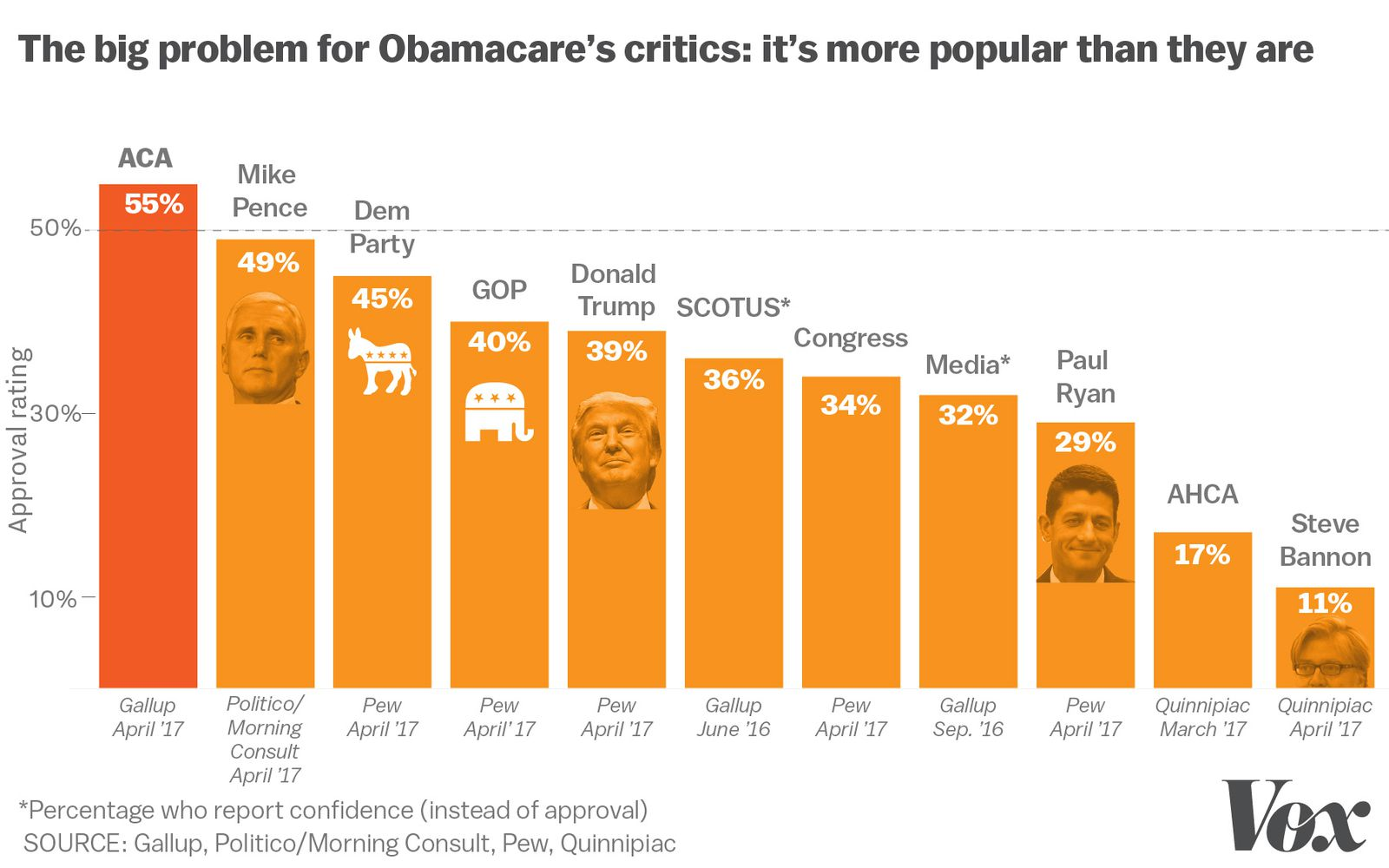 obamacare popularity