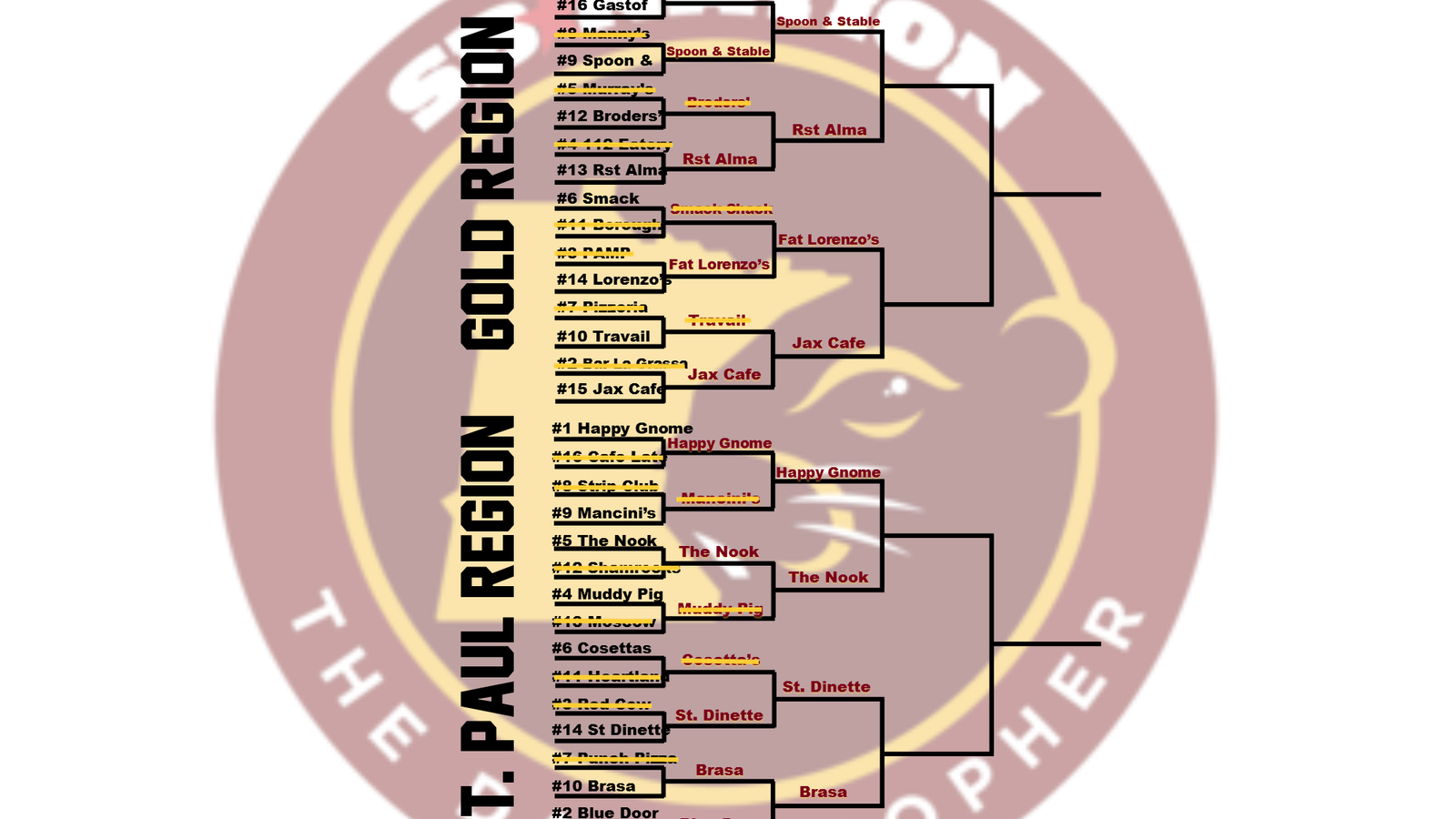 2016_gold_stp_rd_2_results.0.0
