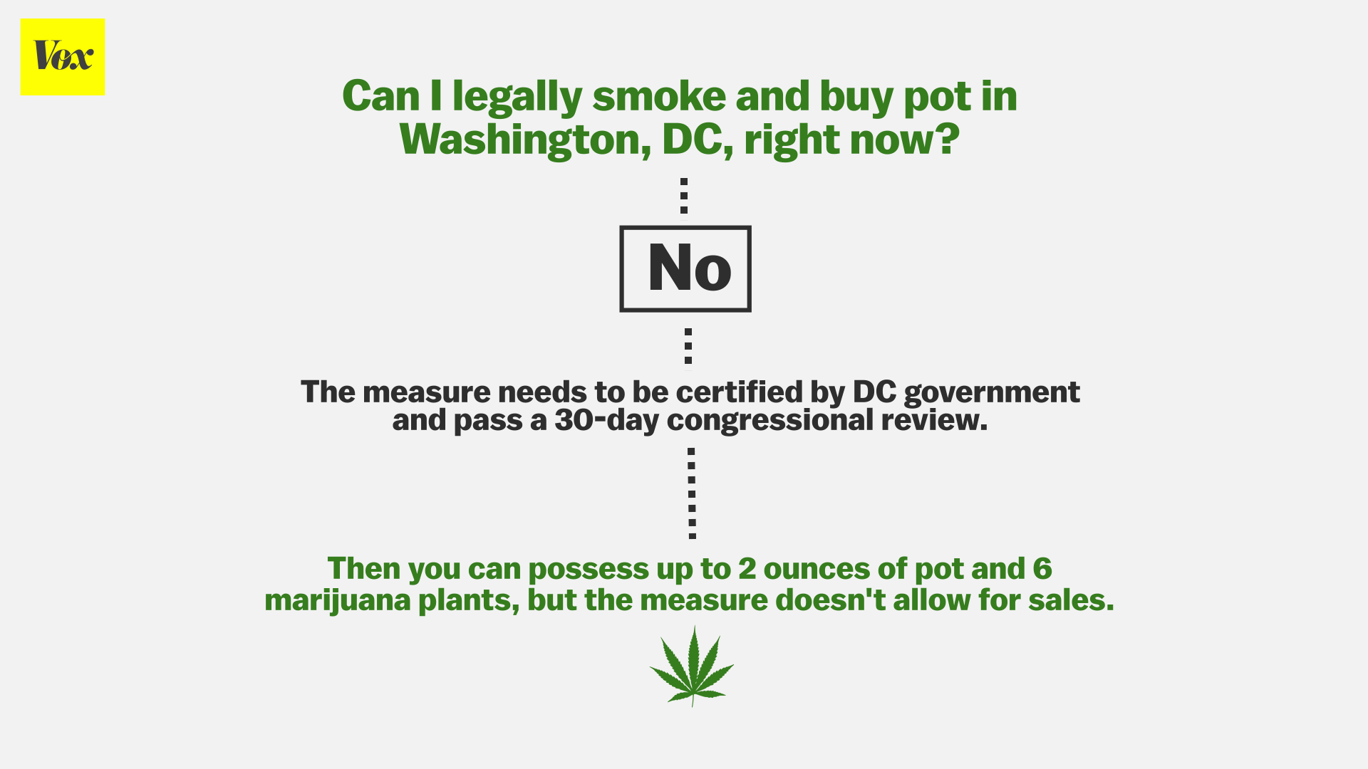 marijuana legalization won in alaska dc and oregon but when can marijuana legalization won in alaska dc and oregon but when can you smoke pot legally
