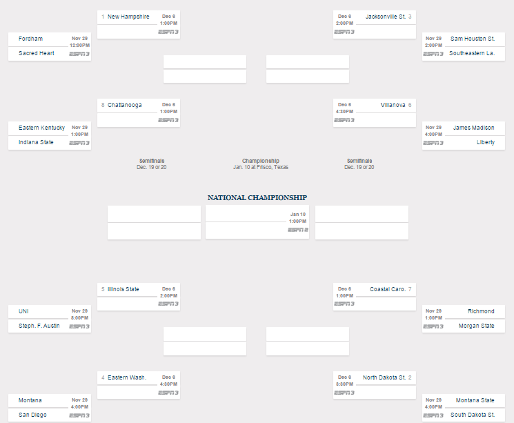 ncaa football bracket 2015 fbs college football scores
