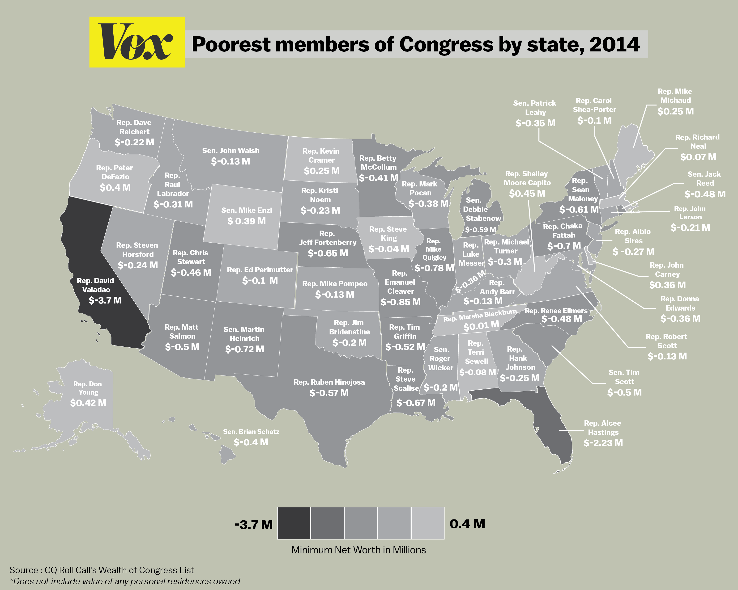 Senators By State Map.Map The Poorest Member Of Congress In Each State Vox