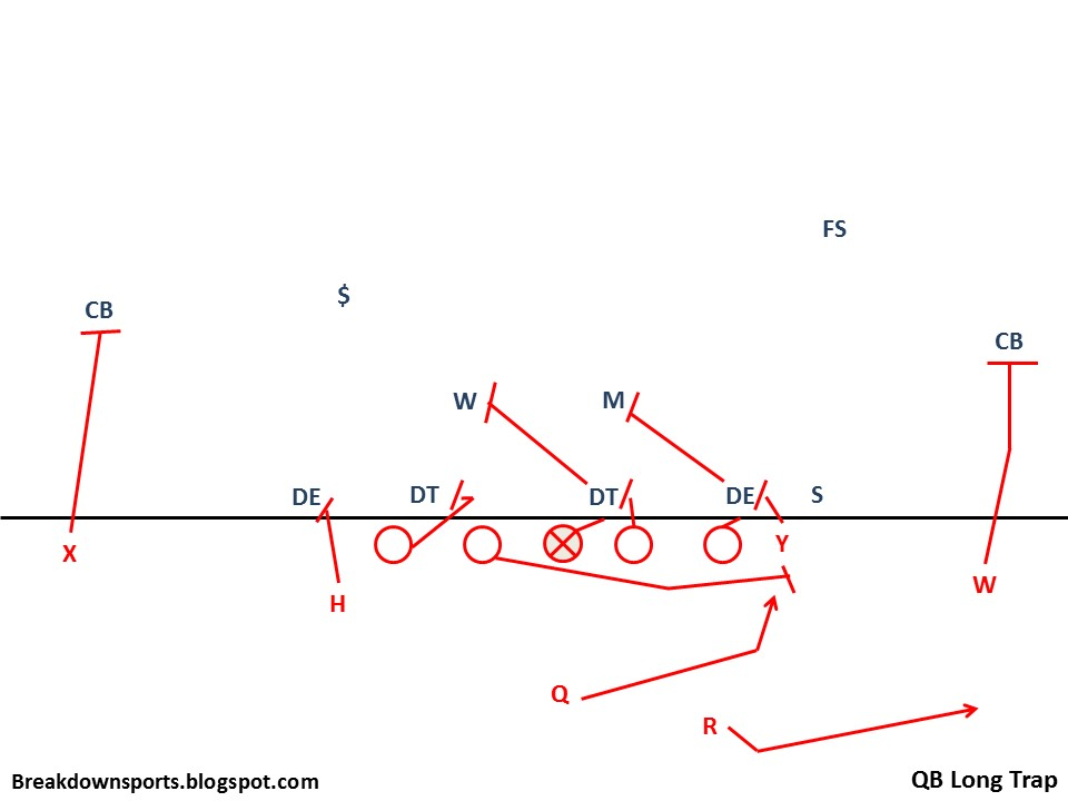 QB Long Trap