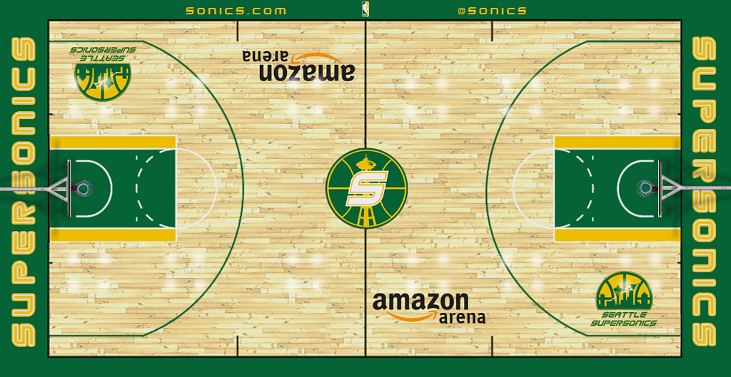 Analyzing The Return Of The Seattle Supersonics From An