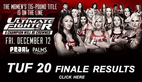 TUF 20 Results
