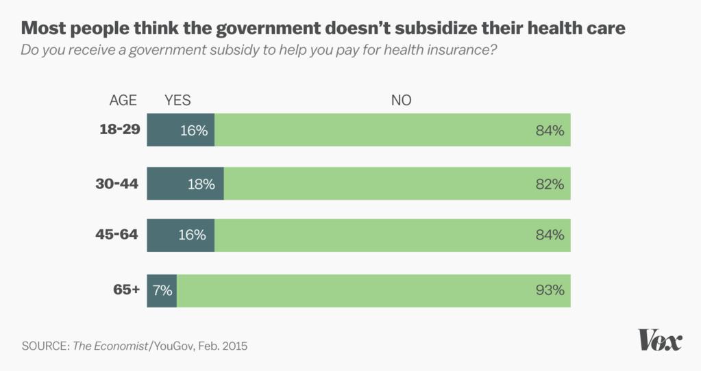 Subsidy poll 1024.0