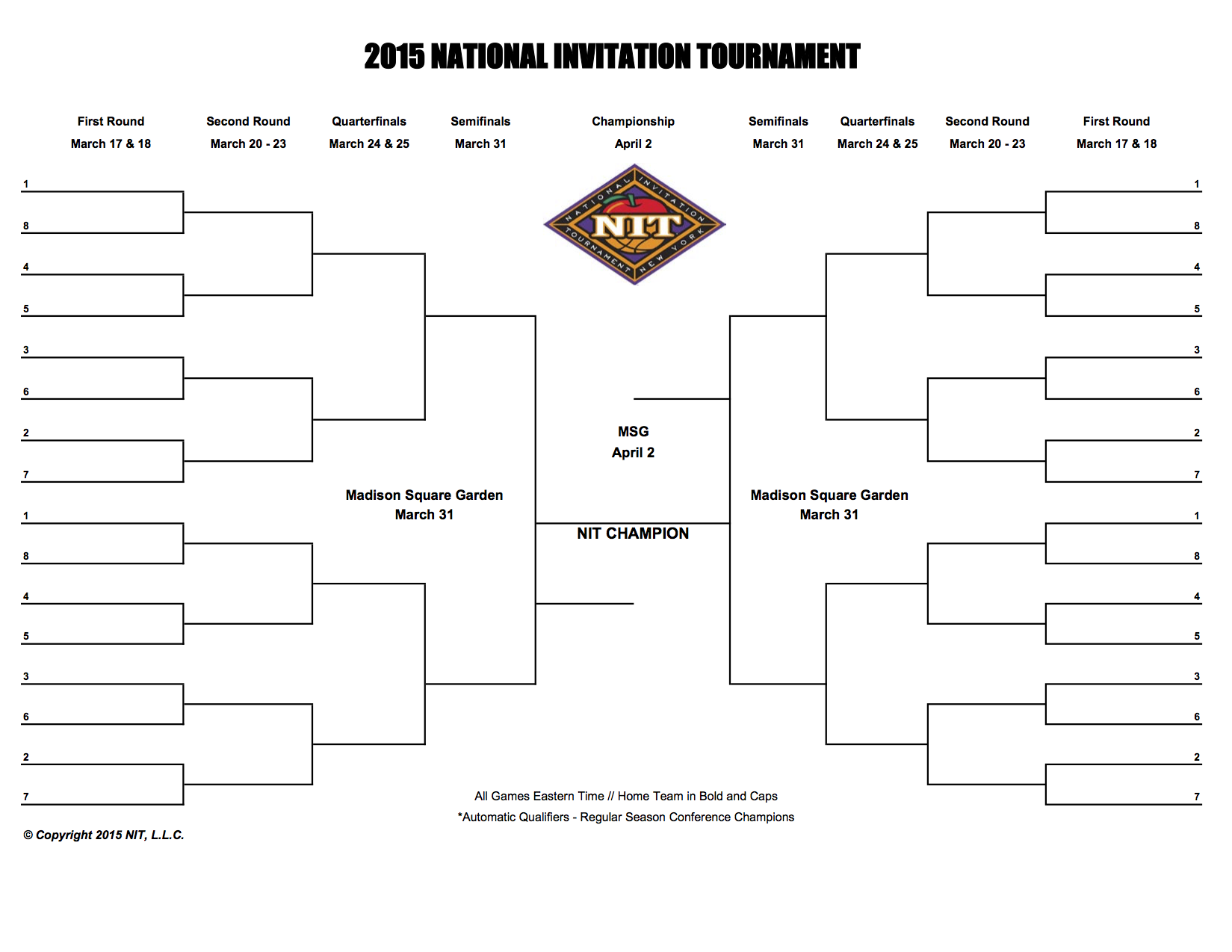 image relating to Printable Brackets known as Printable 2015 Countrywide Invitational Match Bracket