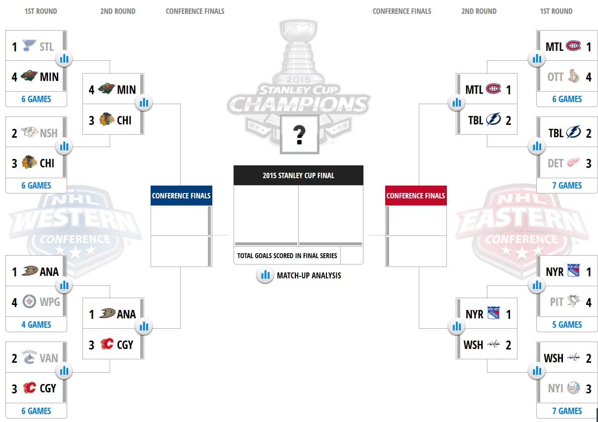 2018 NBA Playoffs Bracket  ESPN