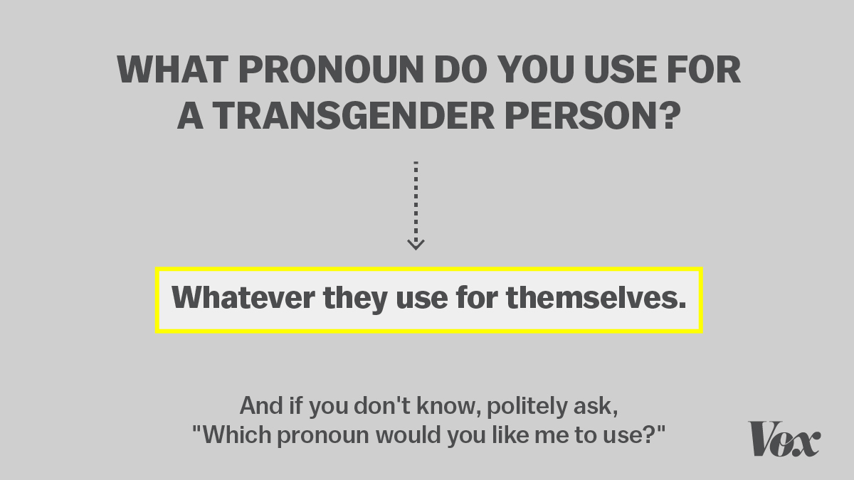 Myth #1: Transgender people are confused or tricking others ... New Patient Medical Forms Identifying Transgender on