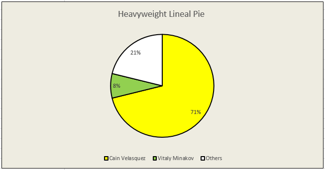 hw_lineal_pie_mma.0.PNG