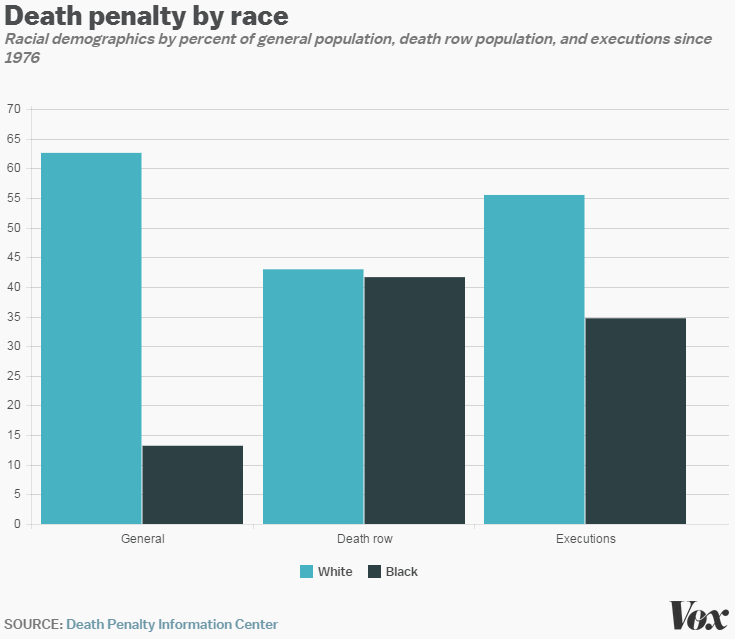 the death penalty is an outdated form Harris county, texas, used to be known as the death penalty capital of the united states, the focus of national and global outrage over an outdated, costly and immoral form of criminal justice but things have changed: harris county now has a sentencing record that looks like denmark's, and the.