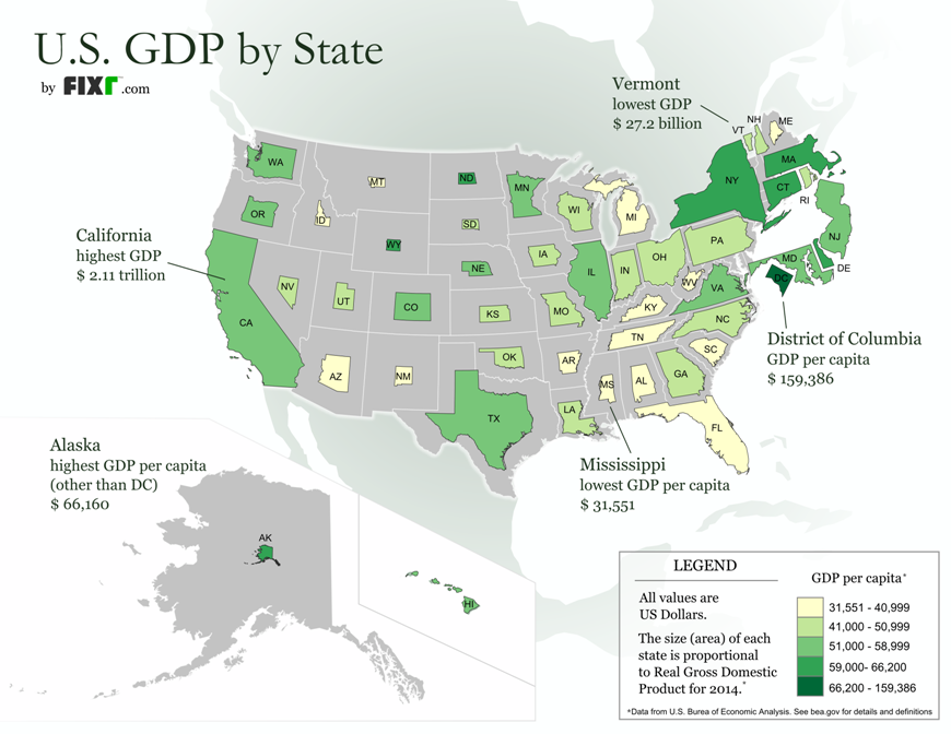 What us states look like based on their economic size mapped vox - Us department of commerce bureau of economic analysis ...