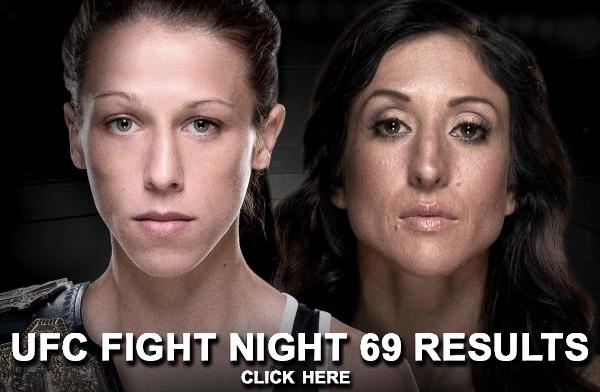 UFC Fight Night 69 Results