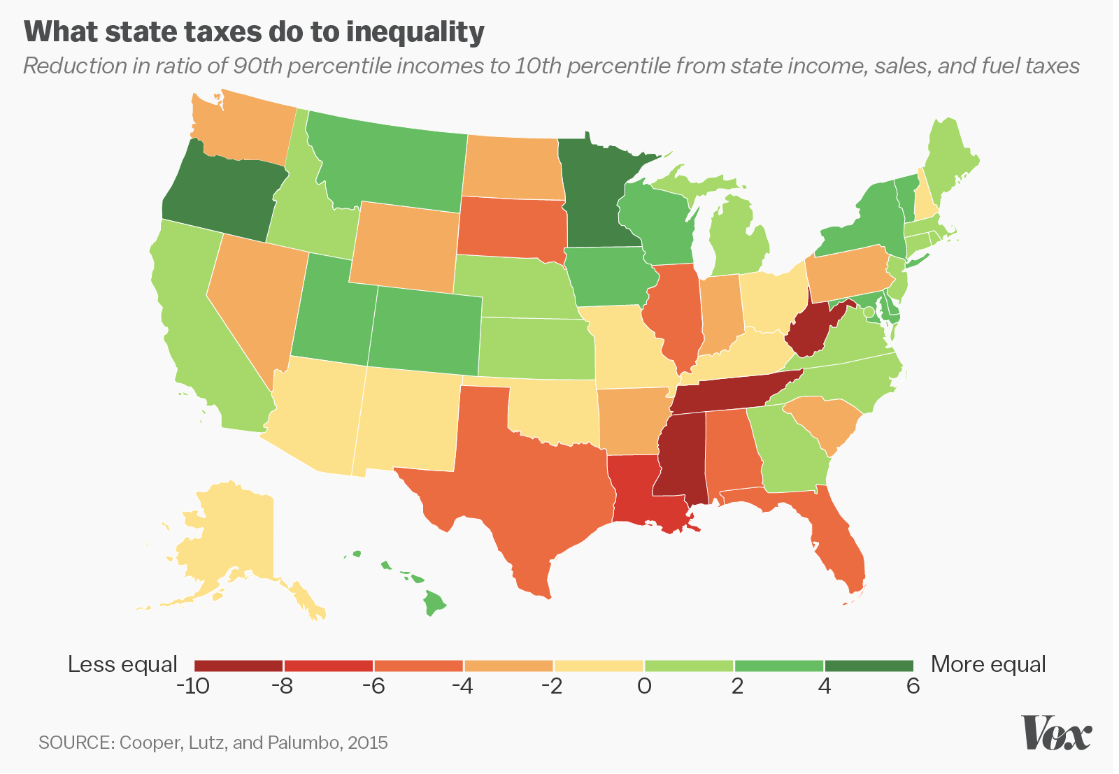 This map shows how red states increase inequality and blue ...