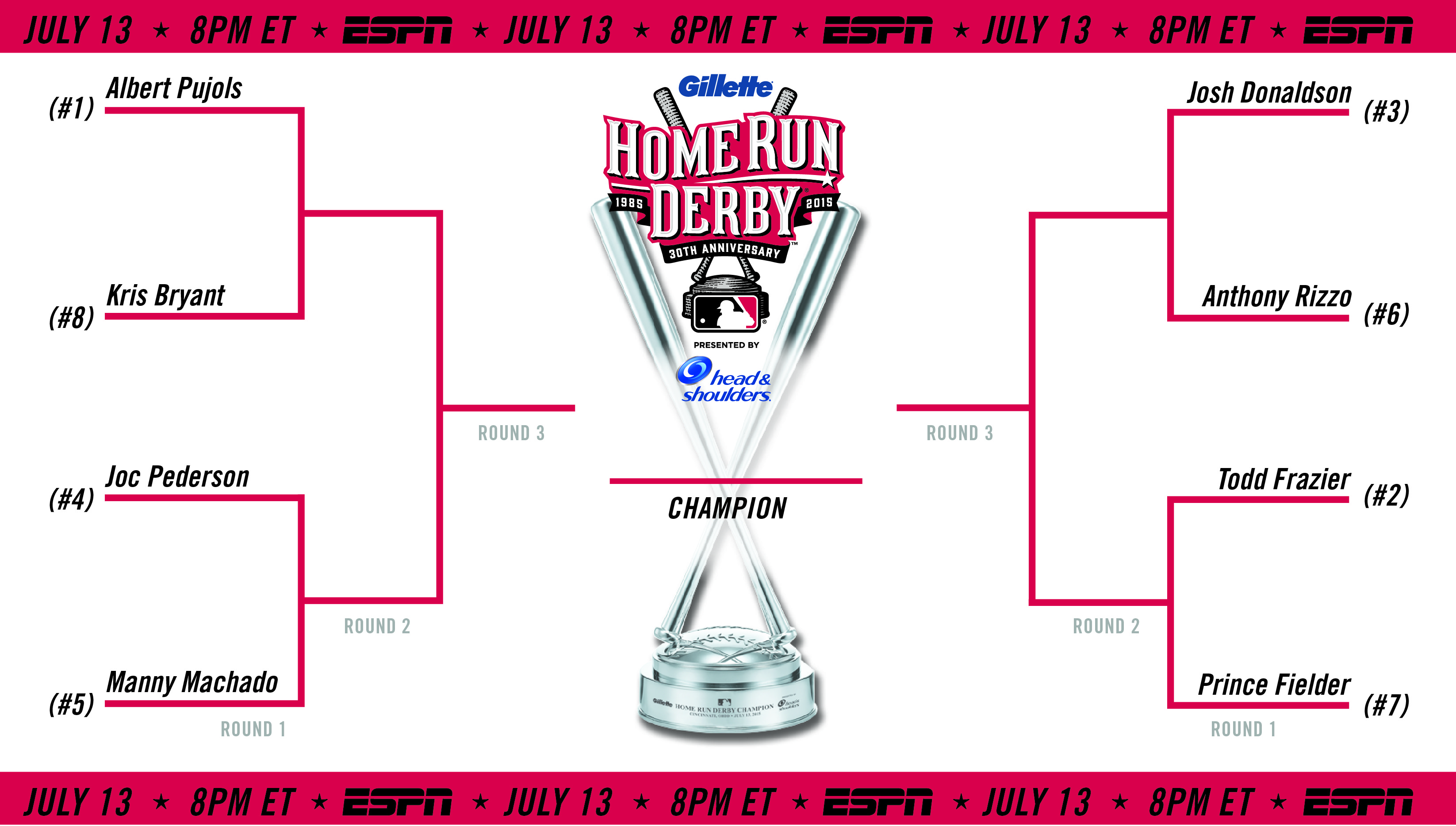 Home Run Derby Time TV schedule participants and more