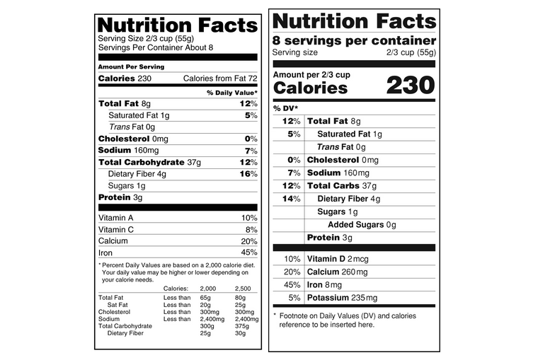 How The Redesigned Nutrition Facts Label Can Change The Way America