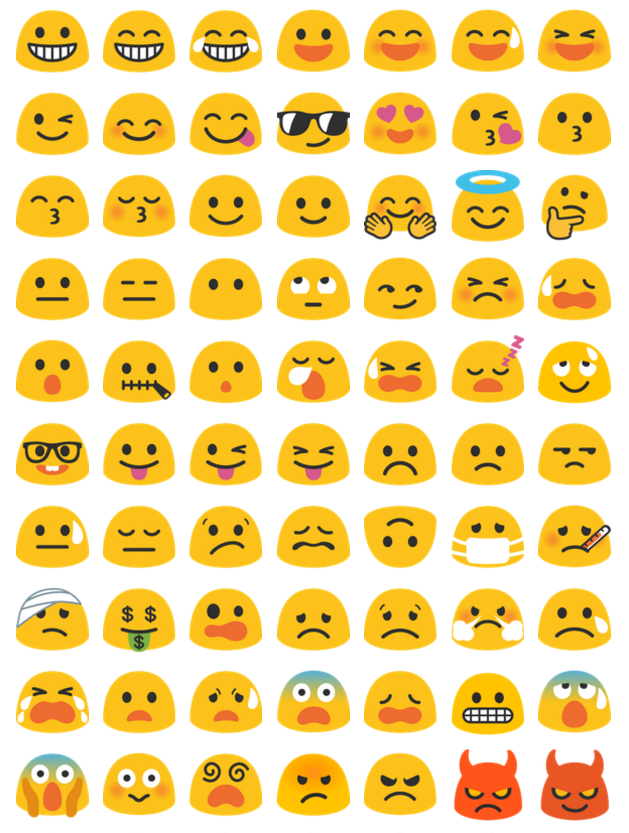 a closer look at android n's new emoji - the verge