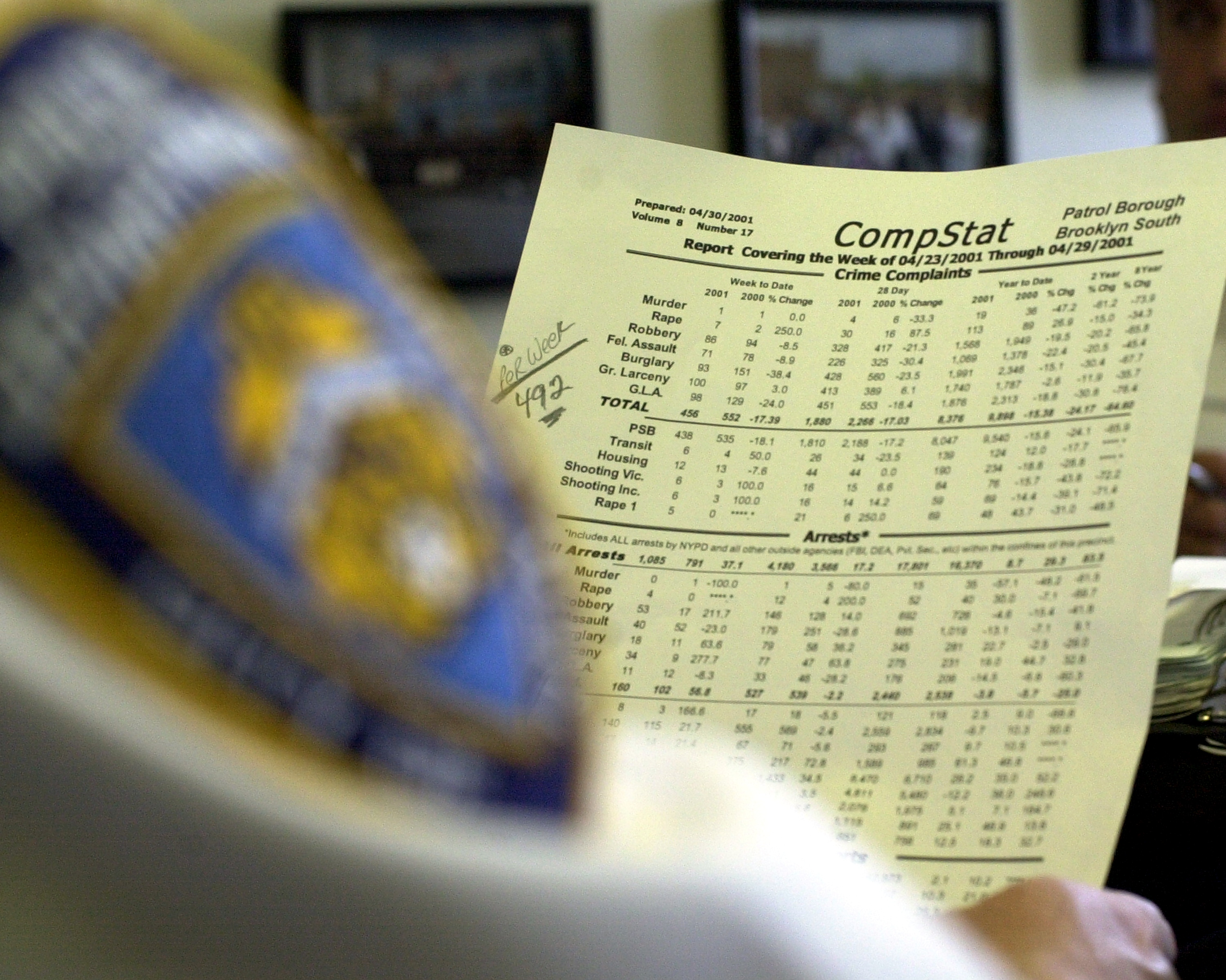 the fbi is trying to get better data on police killings here s a police officer in new york holds a compstat sheet compiling crime statistics todd maisel new york daily news getty