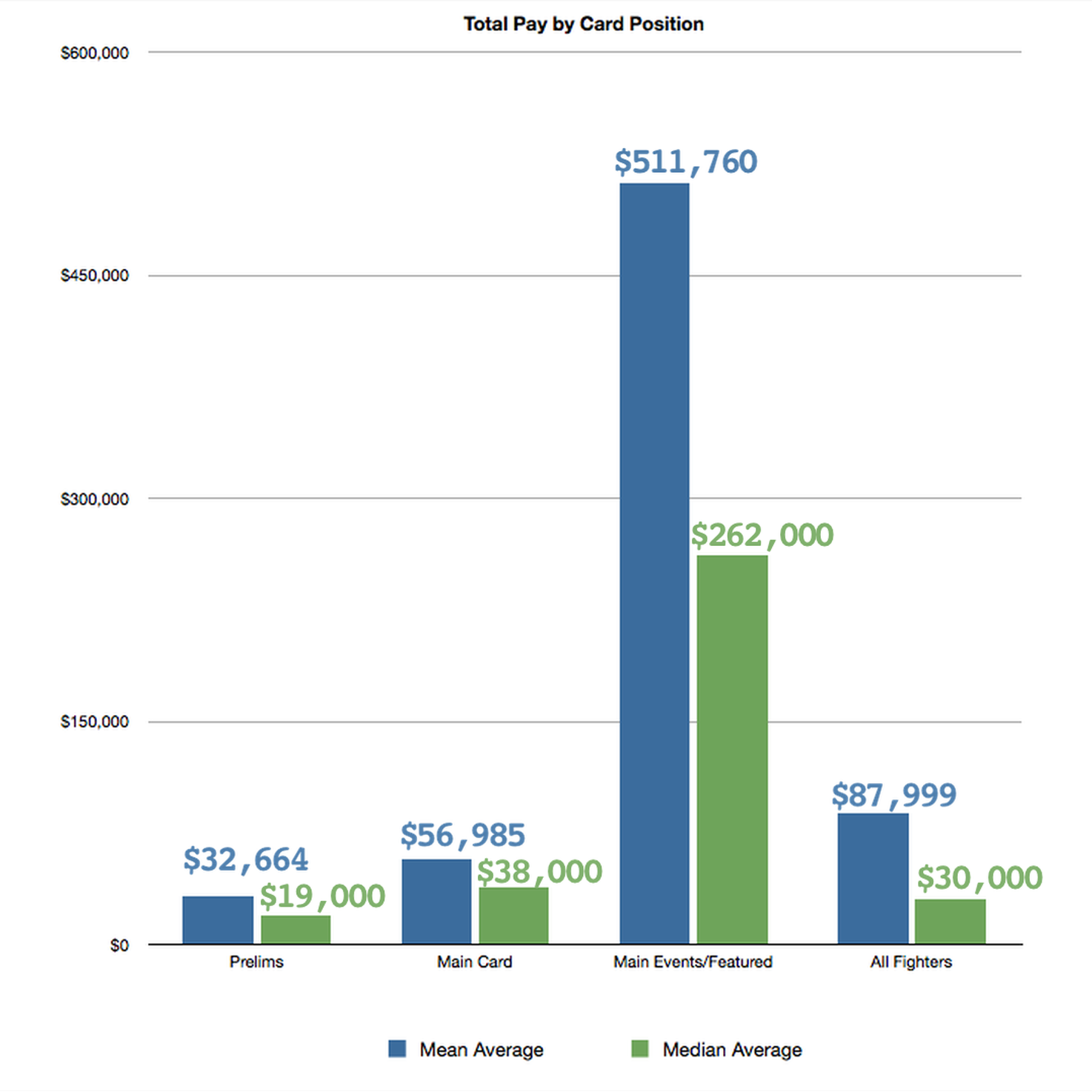 Mortgage Calculators Amortization Tables Loan Balance
