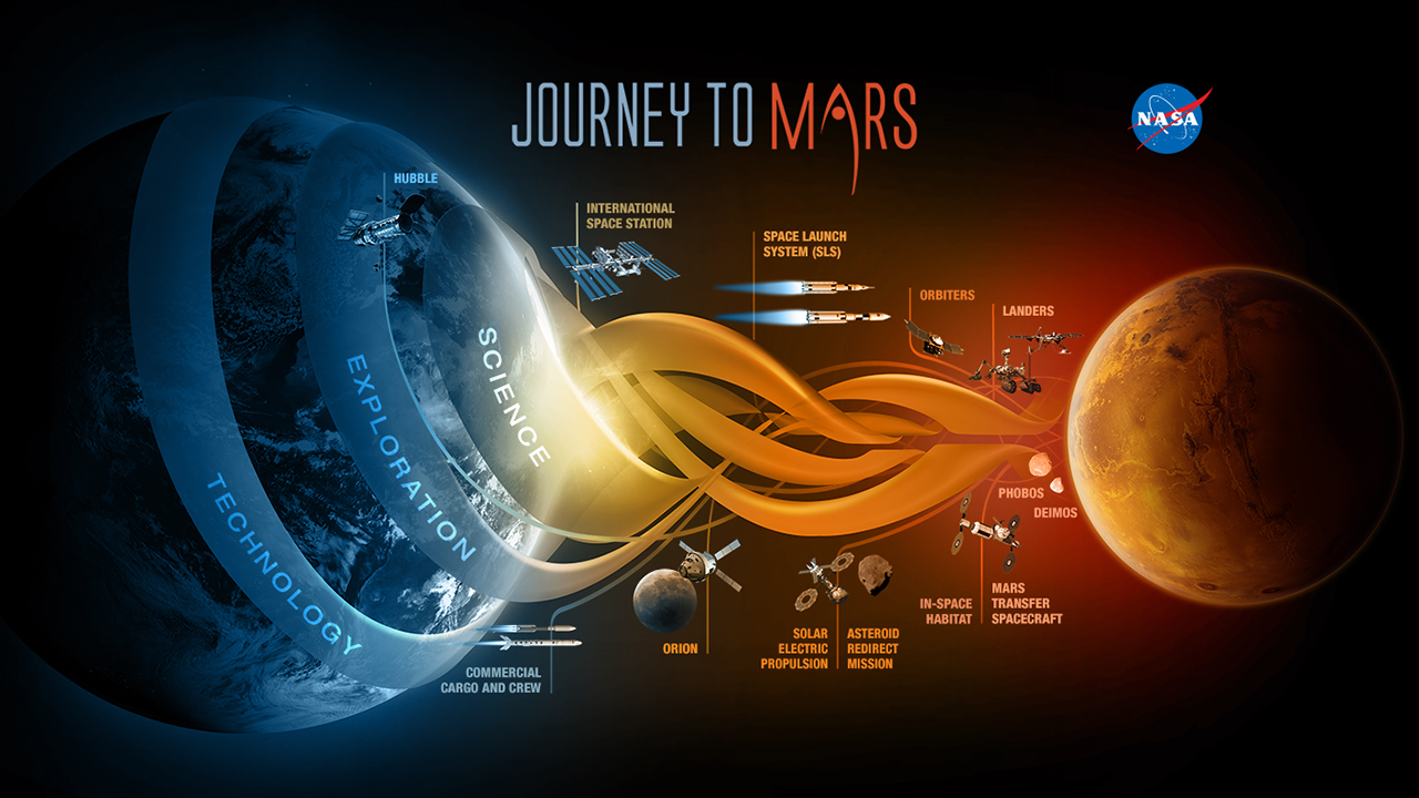 spacex manned mars mission - photo #24