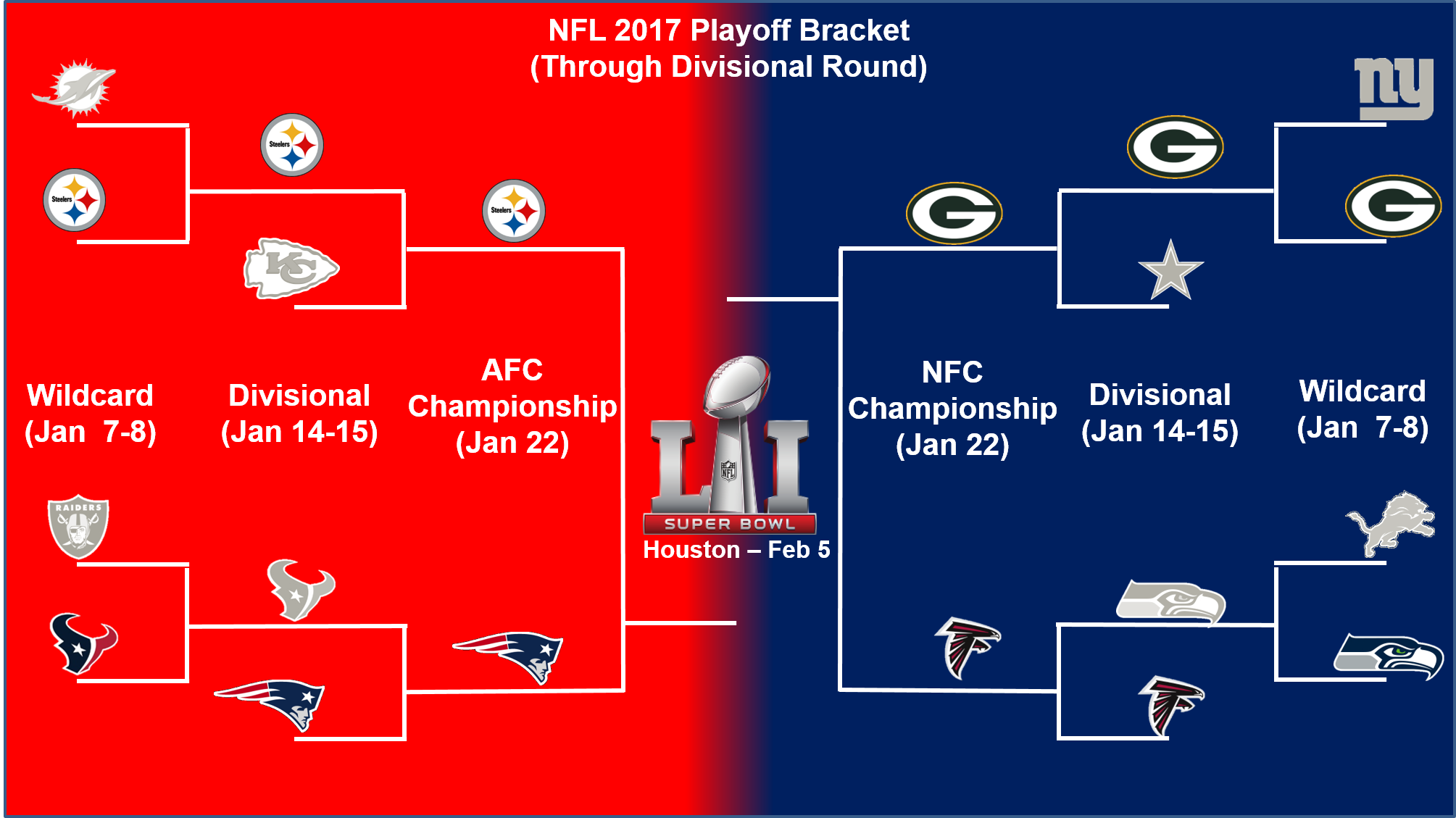 Image result for 2017 nfc championship game