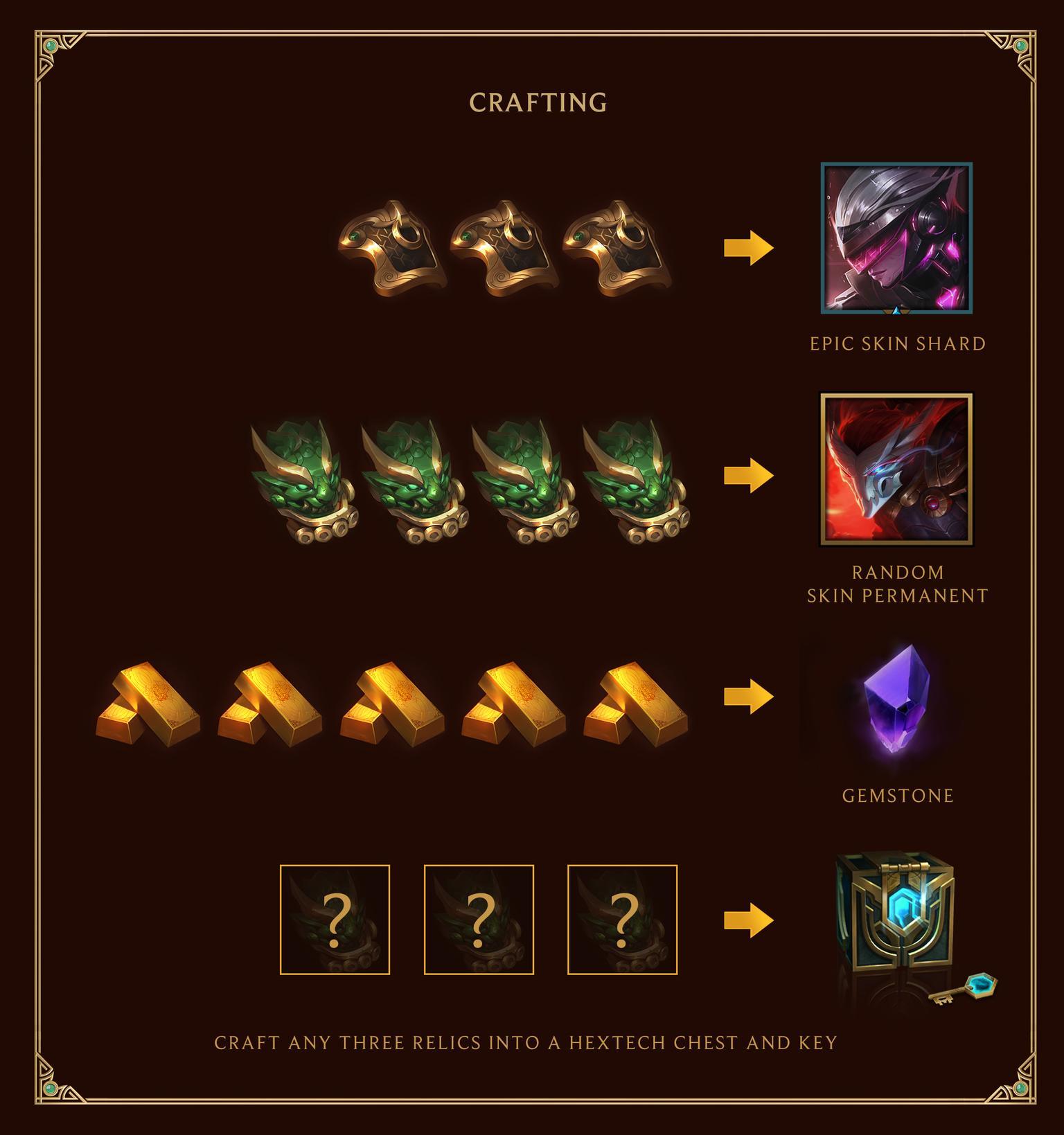lol how to get gemstones