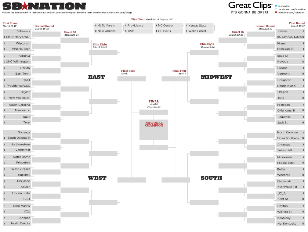 printable march madness bracket - photo #14