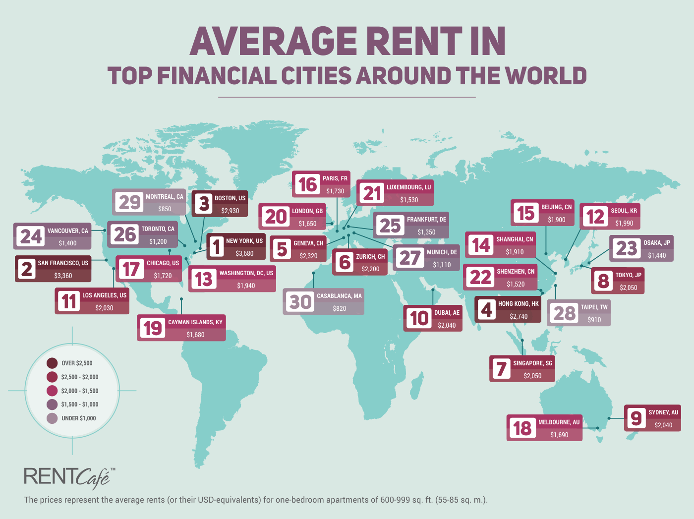 average rent in the top financial centers around the world rentcafe - Cheap 2 Bedroom Apartments In Chicago