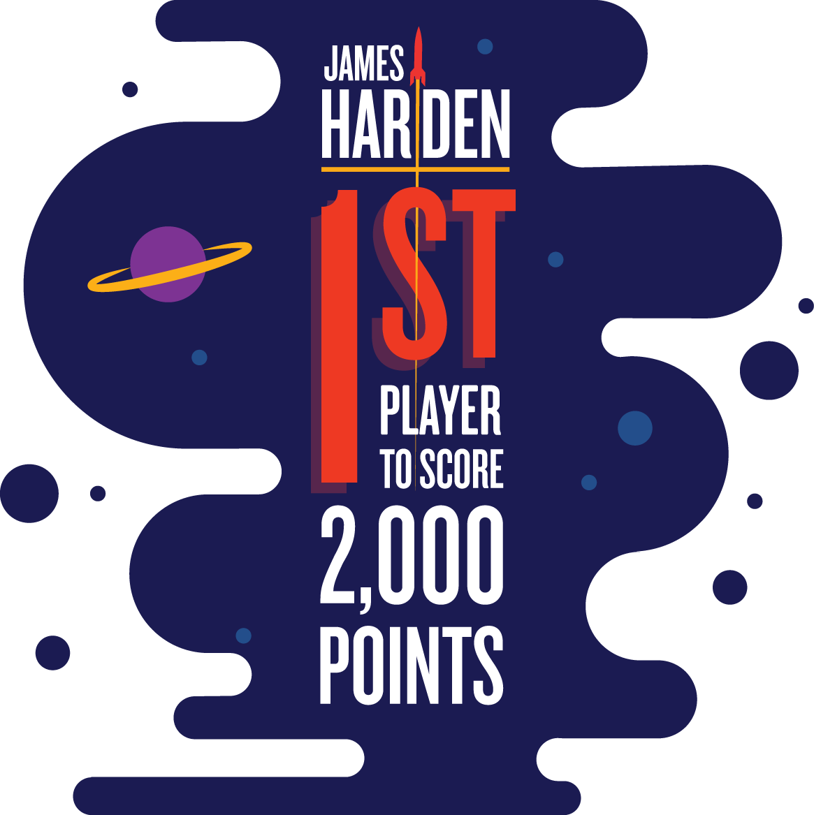 2fac5b6dffc James Harden is the first player to both score and assist for 2