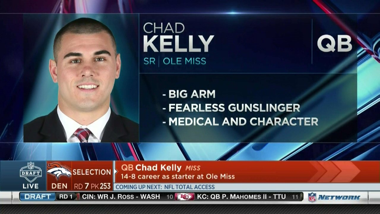 Broncos: How Chad Kelly can impact the depth chart